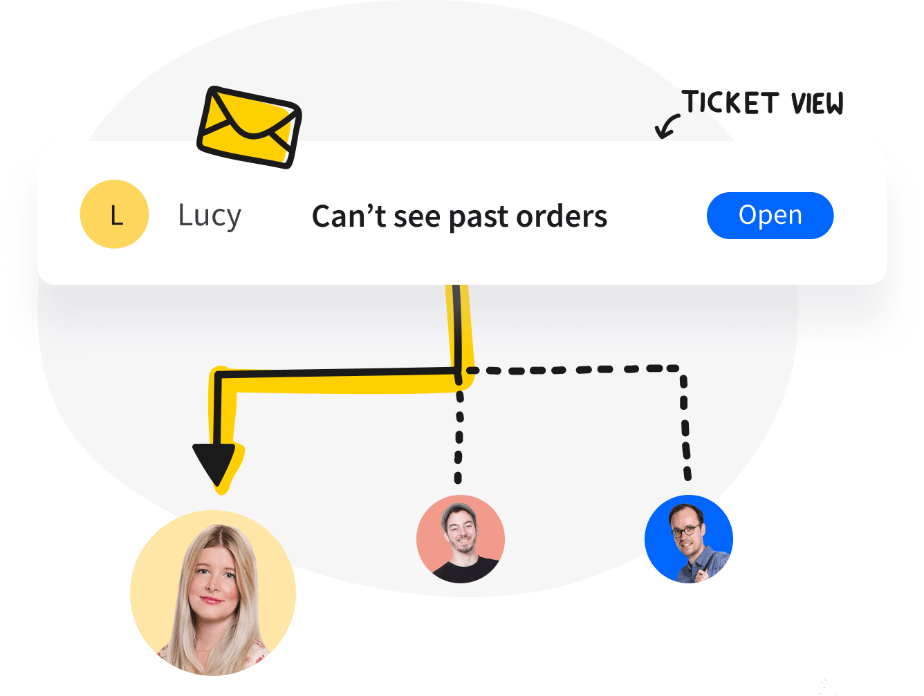 Connect your inbox with LiveChat
