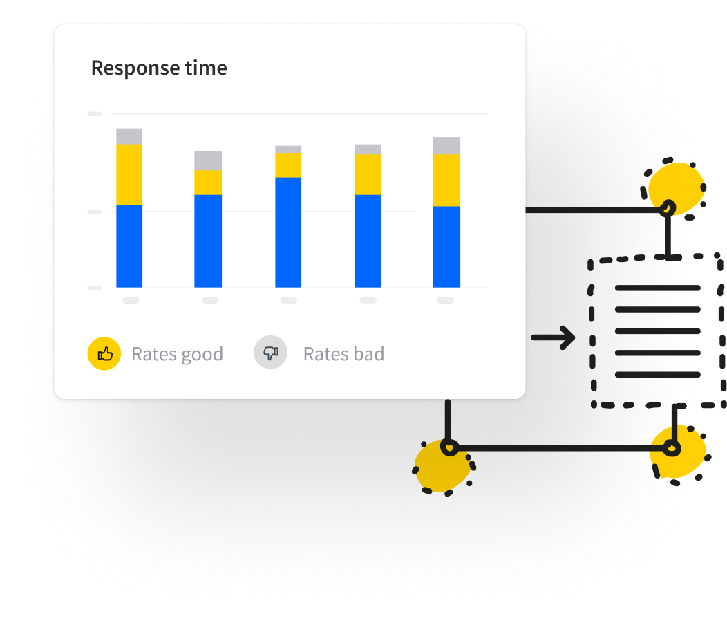 Better reports with LiveChat API