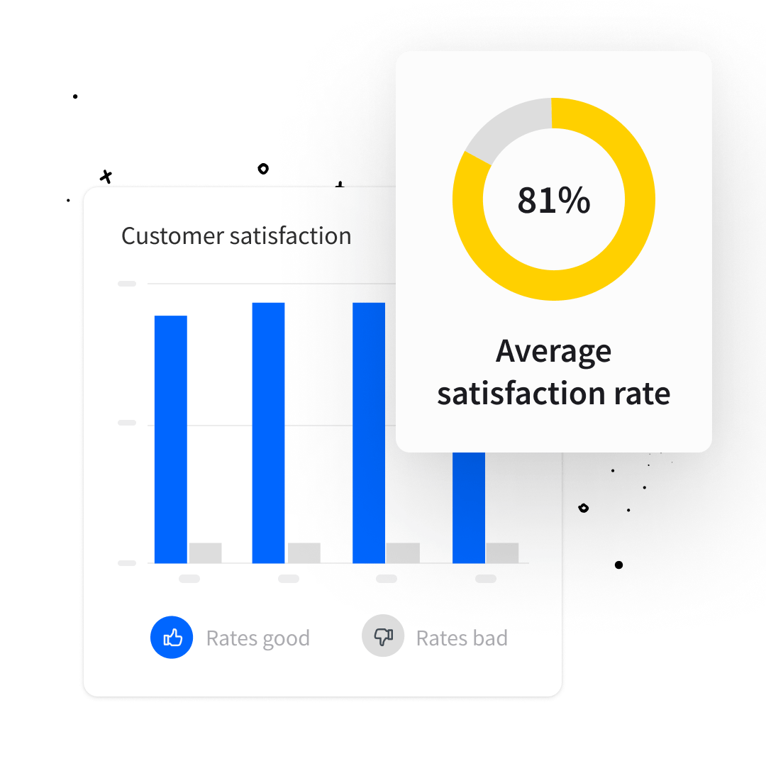 Customer satisfaction report in LiveChat app