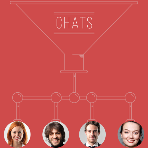 Smart or manual chat routing