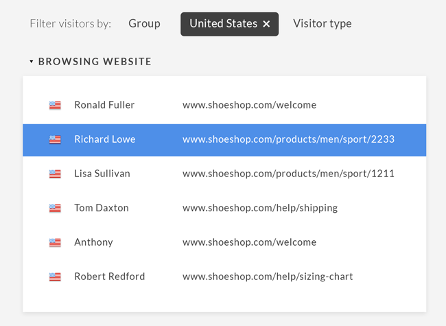 Feature list: Visitors tracking - Visitor information filtering