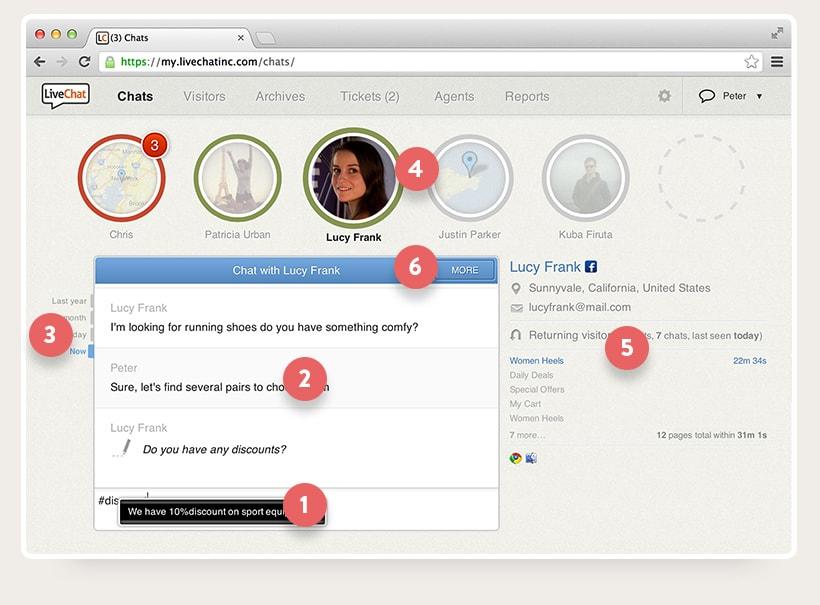Pantalla de visitantes en LiveChat
