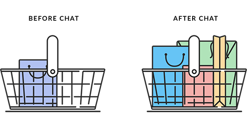 live chat for e-commerce industries
