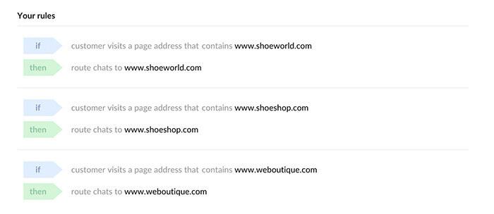 URL rules for multiple websites