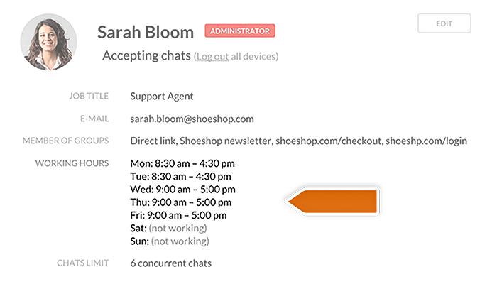 Configured work scheduler