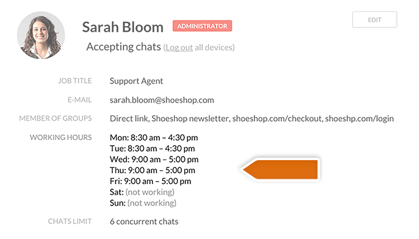 configuring the work scheduler livechat knowledge base