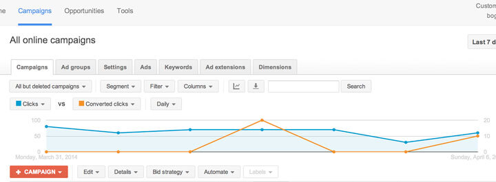 LiveChat conversions recorded in Google AdWords