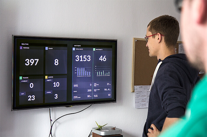 LiveChat data dashboard on a wall