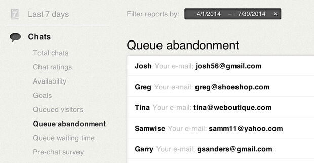 Queue abandonment report in LiveChat