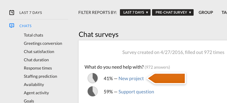 Clickable chat surveys in LiveChat