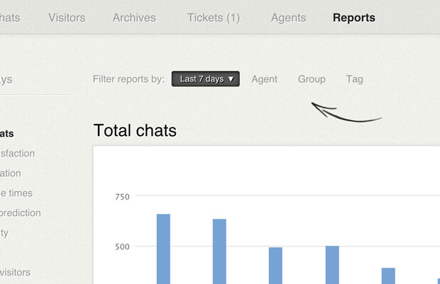 New reports filters in LiveChat Reports section