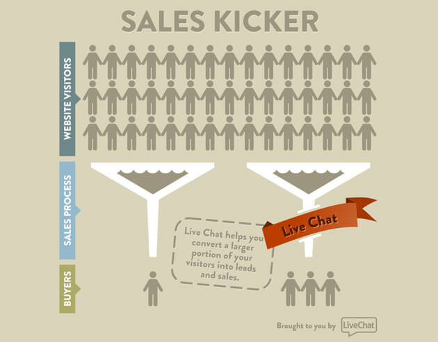The Sales Kicker