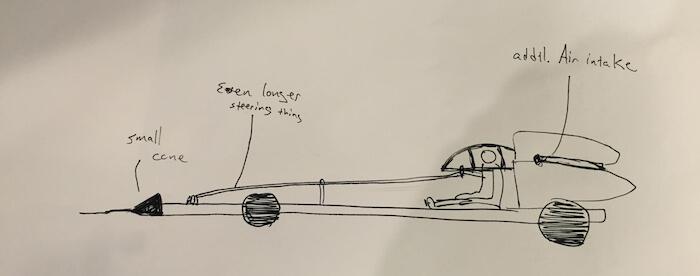 free rocket car plans