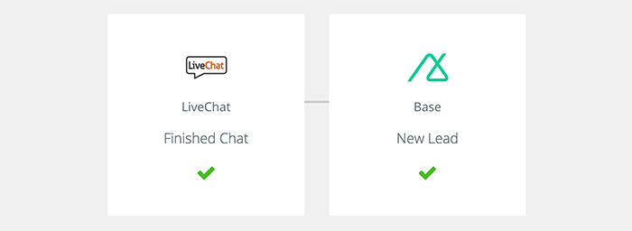 Base CRM integration: LiveChat Base integration