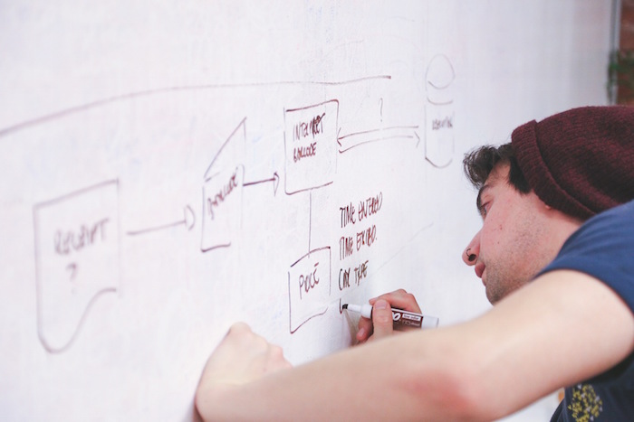 main planning whiteboard content marketing
