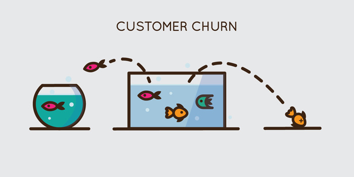 Customer churn rate