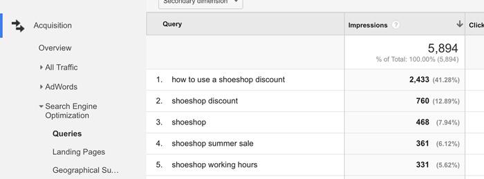 Knowledge base topics from Google Analytics