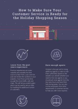 Holiday Season Customer Service