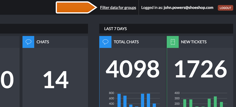 LiveChat Dashboard filtering by groups