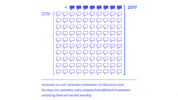 customer service software report 2017