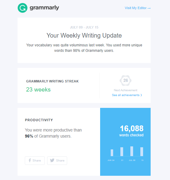 grammarly weekly writing update summary
