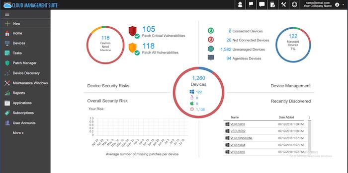 Cloud management suite improves management process