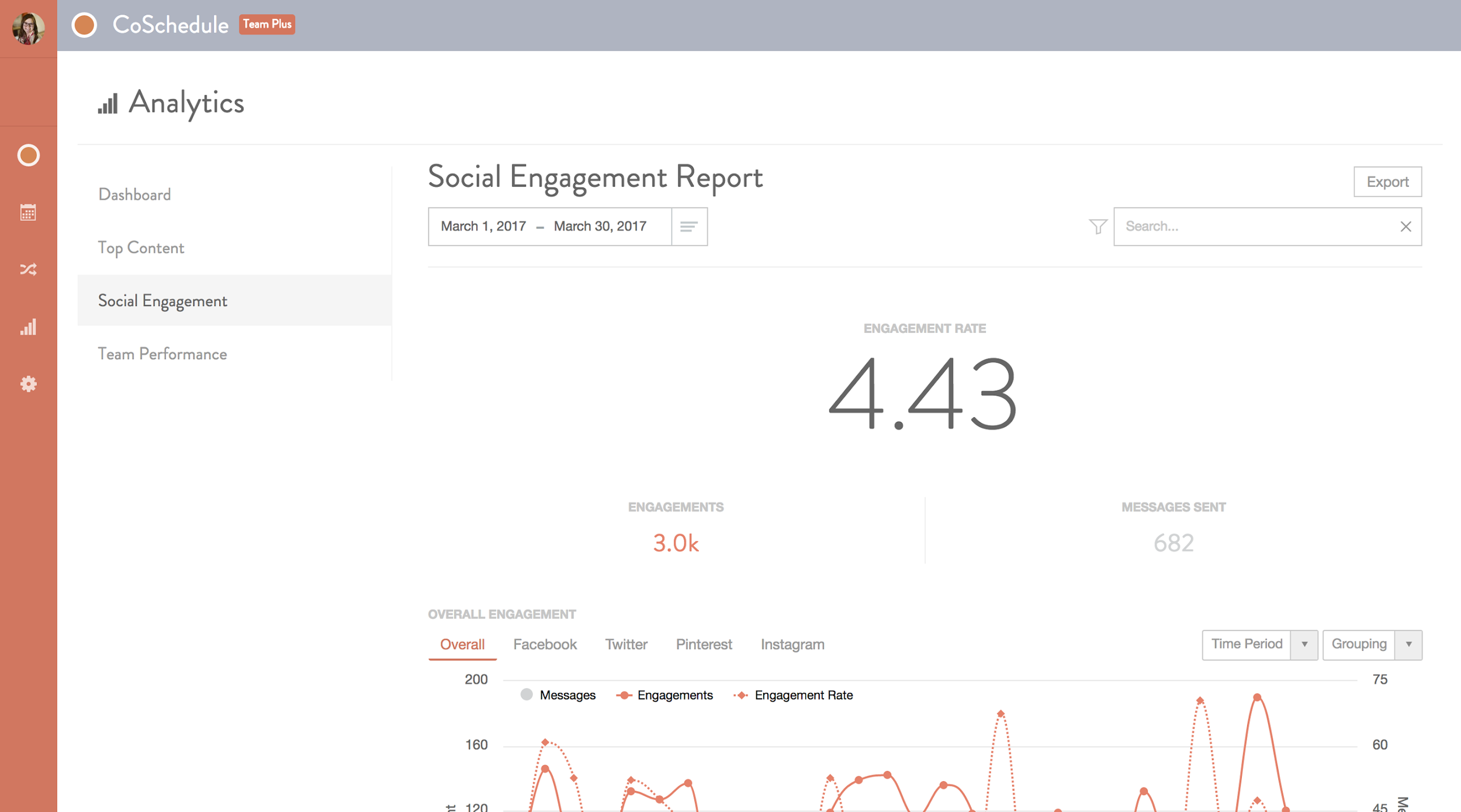 Coschedule dashboard