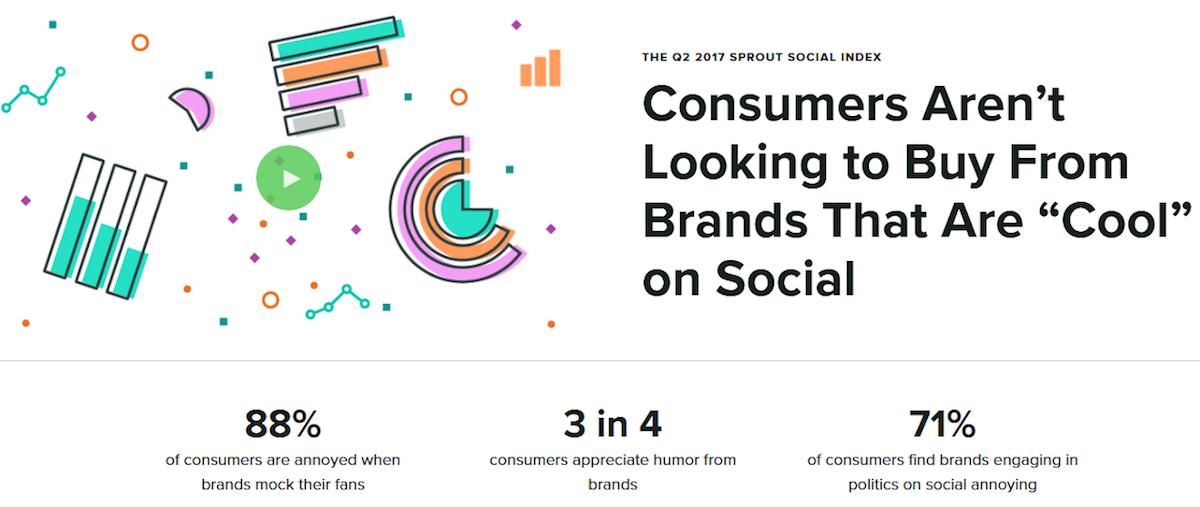 Sproutsocial social index