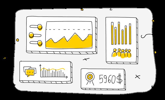 measure customer service ROI