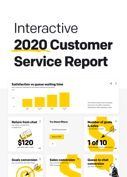 Customer Service Report