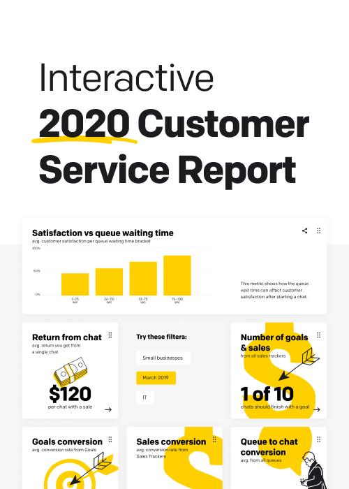 Customer Service Report